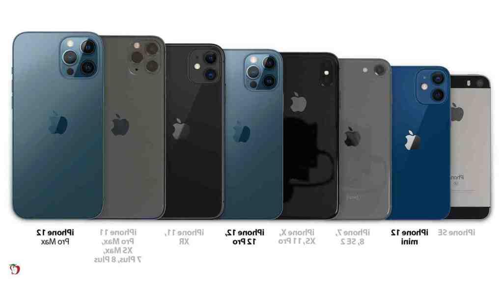 Quelle est la taille de l'écran de l'iphone 8 plus ?