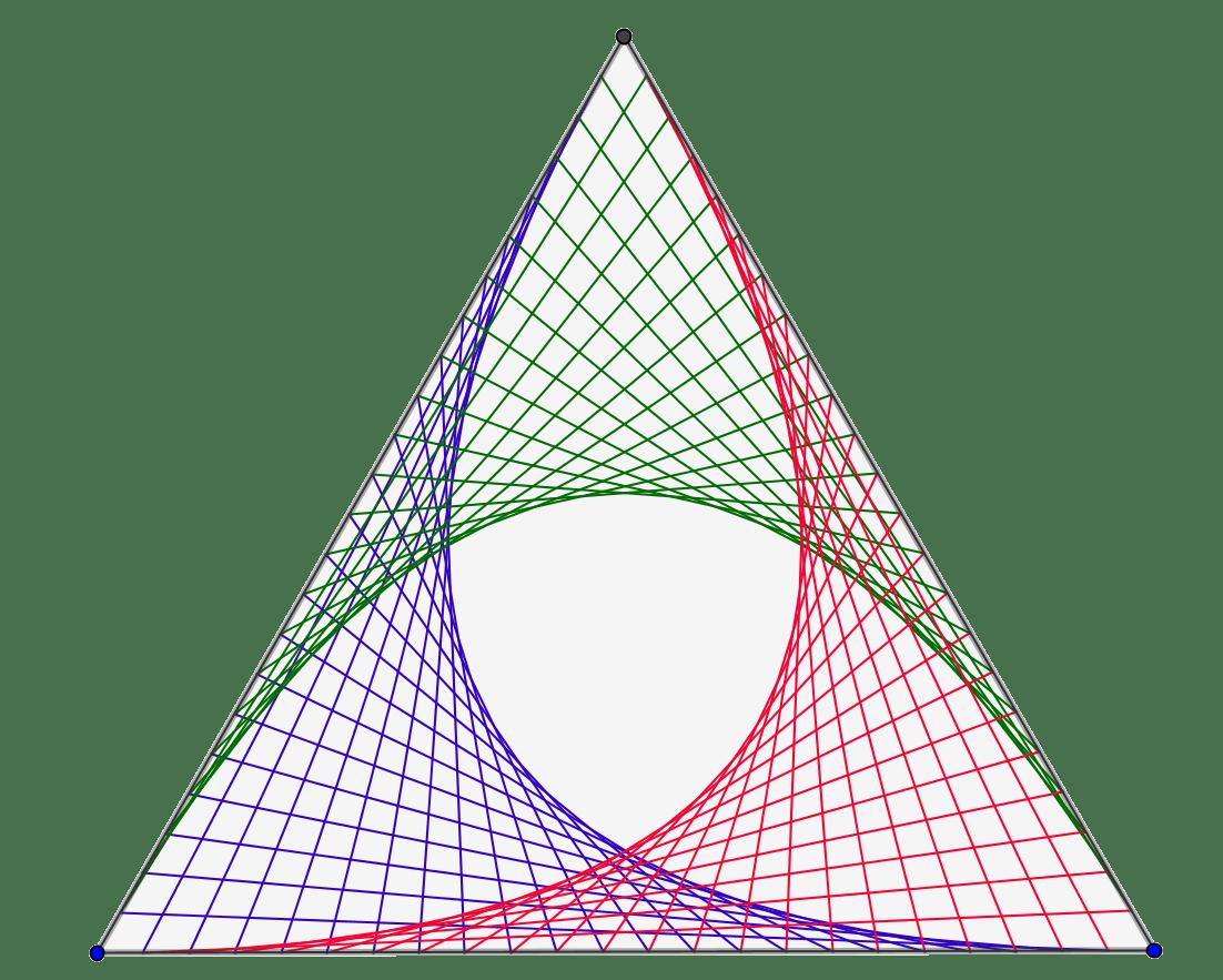 Highaims Geogebra Workshop David Bremer