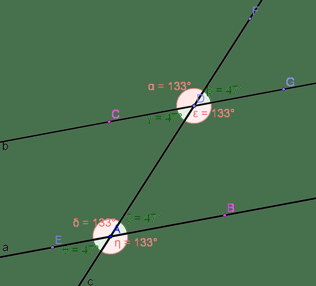 Highaims Geogebra Workshop Jennifer Murphy