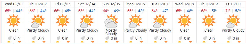 10-day weather forecast