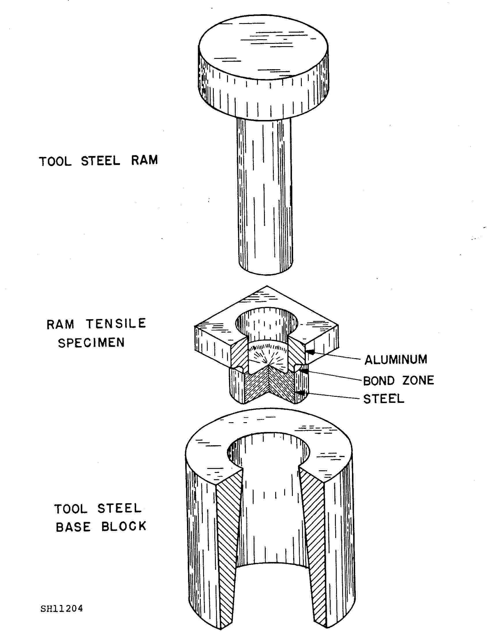 Basic Hydraulic System Diagram Understanding Hydraulic Symbols