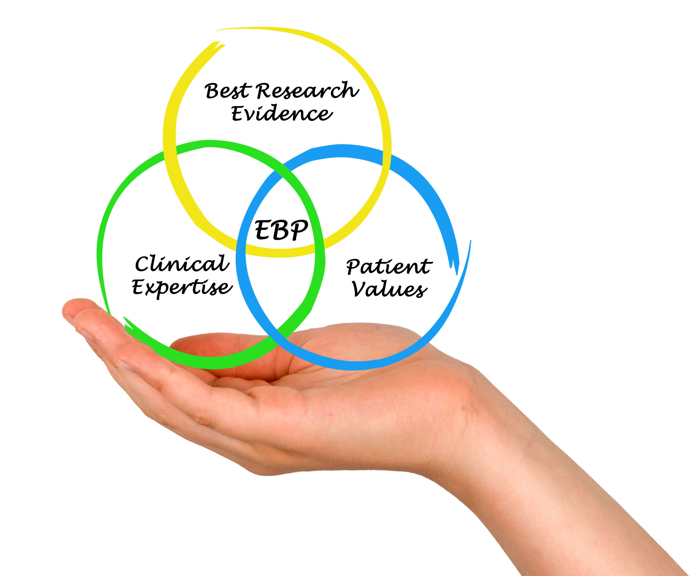 Evidence Based Practice In Pediatric Hematology Oncology