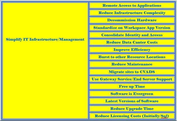 CITXEN BLOG | Citrix Technology Professional (CTP)