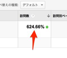 オーガニック検索トラフィック_-_Google_Analytics
