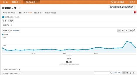 Screen Shot 2012 04 22 at 9 14 43 PM