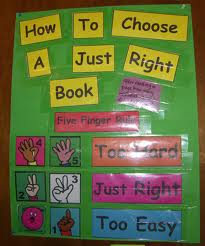 Independent Reading | HIGHLAND LITERACY