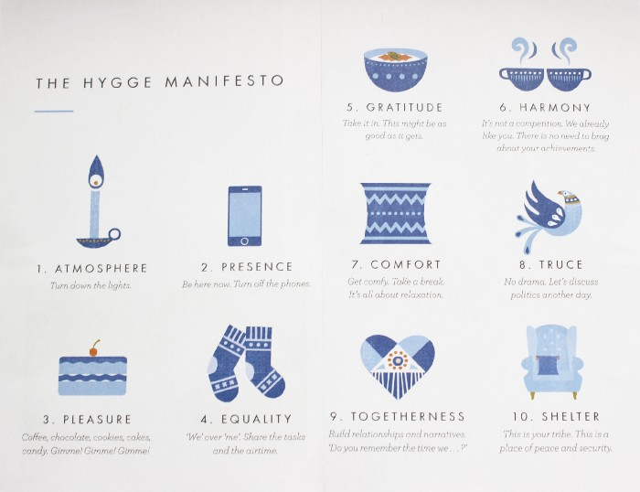 A diagram of the Hygge Manifesto by Meik Wiking, showing the ten ways to achieve hygge: atmosphere, presence, pleasure, equality, gratitude, harmony, comfort, truce, togetherness, and shelter.