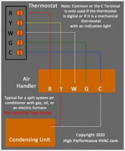 nordyne ac wiring diagram nordyne image wiring diagram nordyne ac wiring nordyne home wiring diagrams on nordyne ac wiring diagram