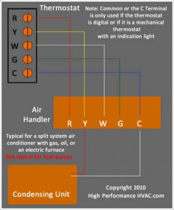 goodman air handler wiring diagram wiring diagram goodman air handler wiring diagrams image about