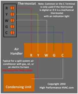 Thermostat Wiring Diagram Nest