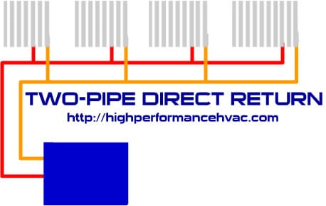 Hydronic Piping Diagrams 2 pipe direct return