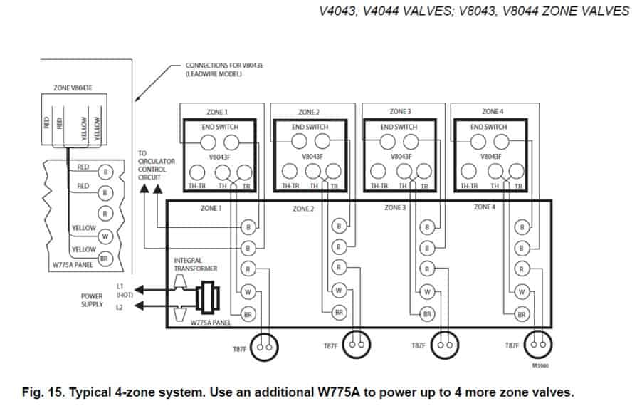 Astonishing 3 Wire Zone Valve Diagram Basic Electronics Wiring Diagram Wiring Cloud Hisonuggs Outletorg
