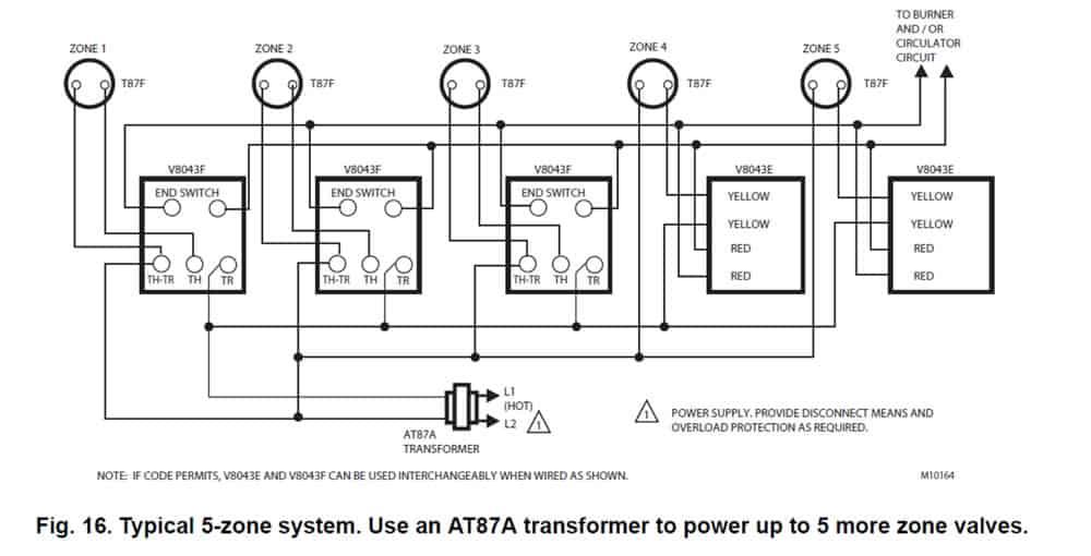 5zonevalvewiring  High Performance HVAC Heating & Cooling