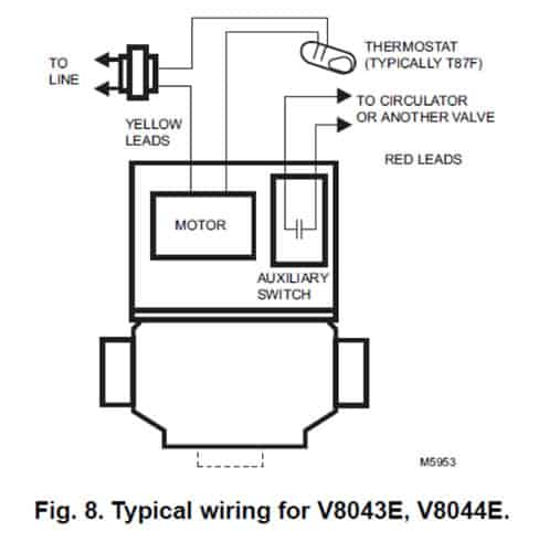 honeywell v8043 zone valve wiring multiple trusted wiring diagram u2022 rh soulmatestyle co honeywell 8043e wiring Honeywell Zone Valve Install