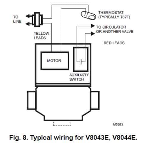 zone valve honeywell wiring duagram 2?w=1080&ssl=1 hot water boiler piping zone valves and wiring diagrams zone valve wiring diagram honeywell at soozxer.org