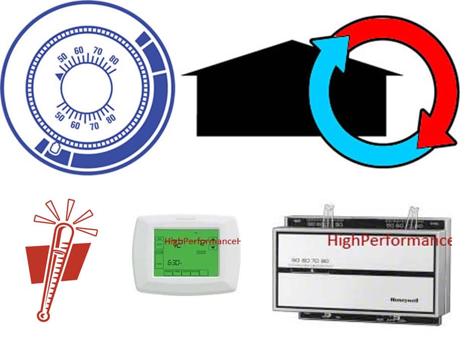 Carrier Heat Pump Thermostat Instructions Today Manual Guide