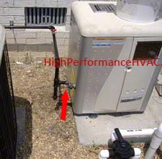 Gas furnace types hvac gas heating systems categories for Types of gas heating systems