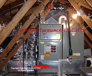Air Handler Cabinet | HVAC Components