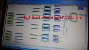 Ddc Control Module For An Air Handling Unit Hvac Control