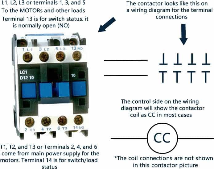 compressor contactor wiring diagram details