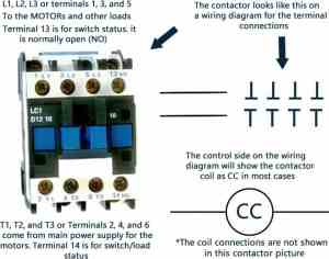 Compressor Contactors for Air Conditioners and Heat Pumps