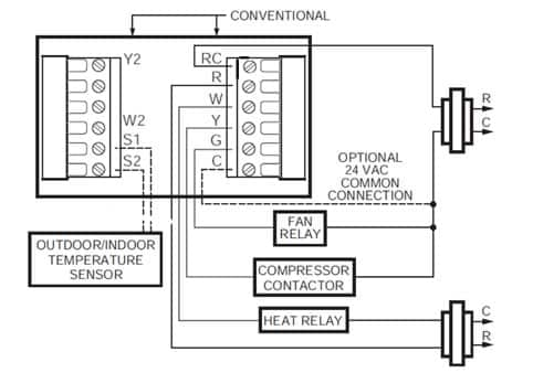 thermostat wiring diagrams [wire illustrations for tstat installation] Heat Pump Thermostat Wiring Diagrams