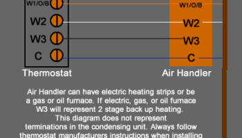 Ac condenser hook up