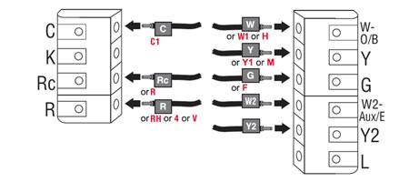 4 Wire Thermostat Wiring Diagram: 4 Wire or 5 Wire Thermostat Wiring Problem - Wifi Tstatrh:highperformancehvac.com,Design