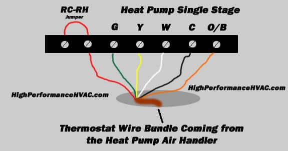 heat pump thermostat wiring chart diagram hvac heating cooling rh highperformancehvac com 2Wire Thermostat Wiring Diagram Bryant Heat Pump Wiring Diagram