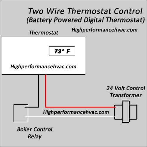 programmable thermostat wiring diagrams hvac control rh highperformancehvac com how to wire a thermostat with 2 wires wiring a thermostat with 2 wires