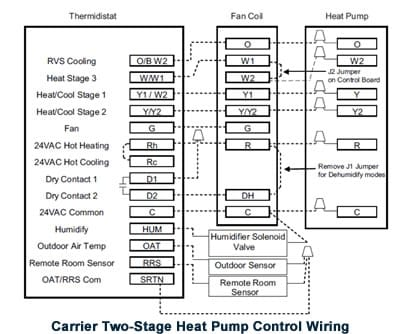 Honeywell Heat Pump Thermostat Troubleshooting | TwoStage Carrier