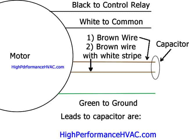 how to wire a run capacitor to a motor blower condenser hvac wiring rh highperformancehvac com capacitor start induction run motor wiring diagram single phase motor capacitor start capacitor run wiring diagram