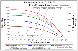 dle-2s-5-30-8bar