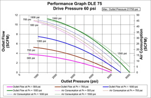dle-75-60