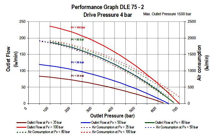dle75-2-flowchart