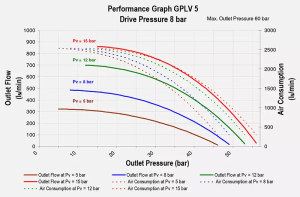 gplv-5-8-bar