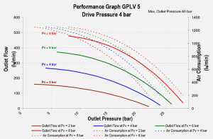 gplv5-4-bar