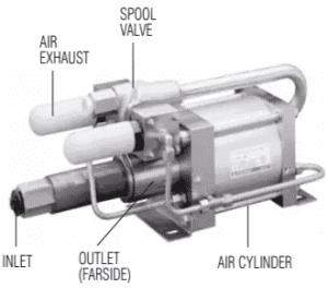 gx-series-pump