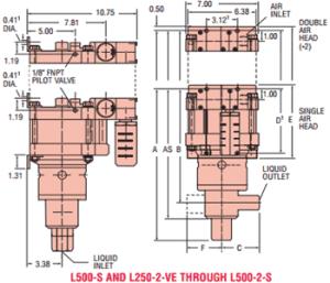 L500-S