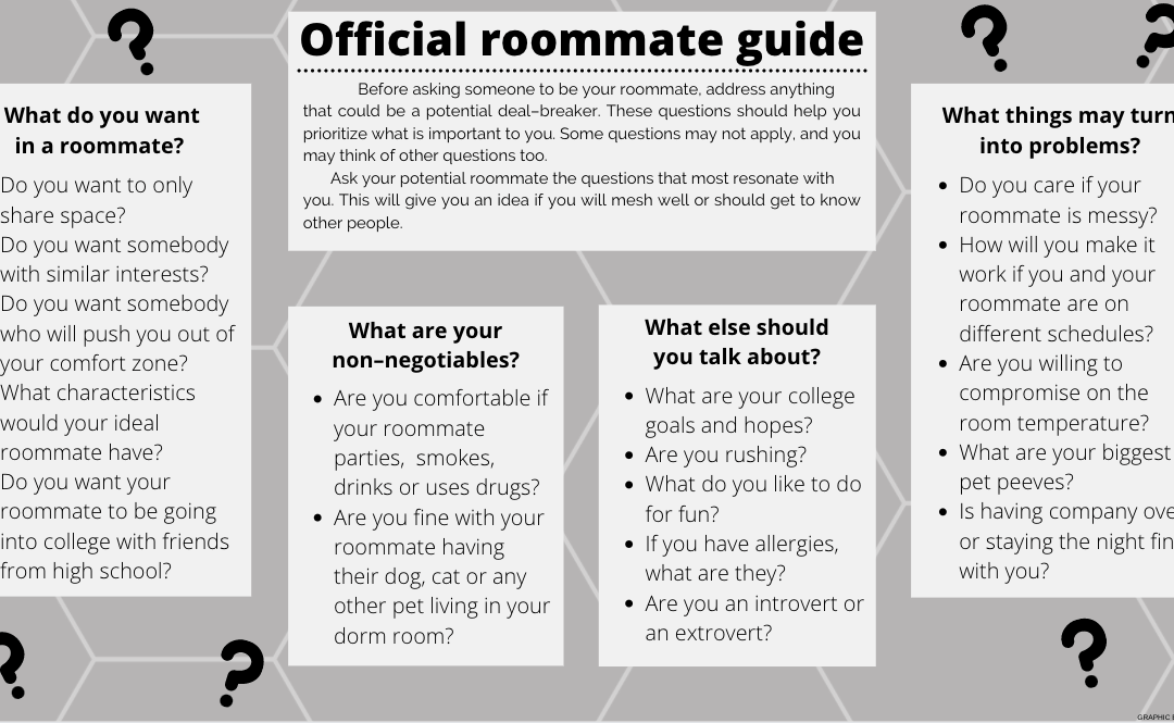College roommate guide 101: How to find your new best friend