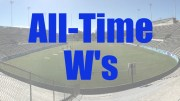 all time wins