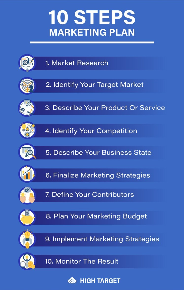 how to write strategic and effective marketing plan
