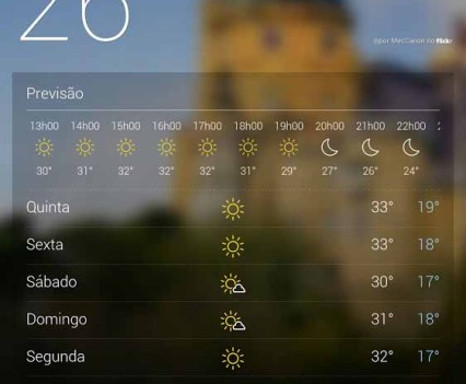 Yahoo Weather. Apps para saber o estado do tempo