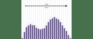 Áudio de alta resolução a 24 bits / 96 kHz