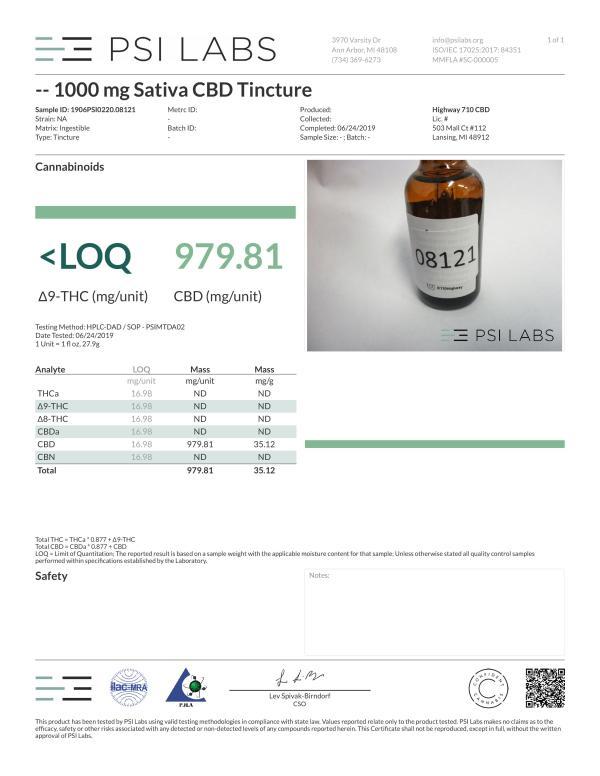1000mg CBD + Sativa Terpenes Tincture (Copy)