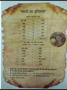 भारतीय मुद्रा पर निबंध | essay on indian currency in hindi