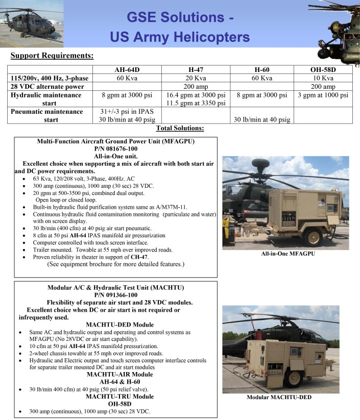 Us Army Helicopter Gse Hii Pumps Is A Designer And