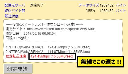v6プラスのスピードテストのbefore,after
