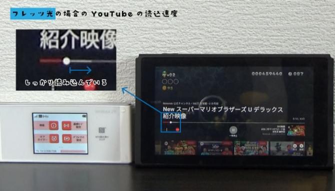 任天堂スイッチのYouTube読込速度