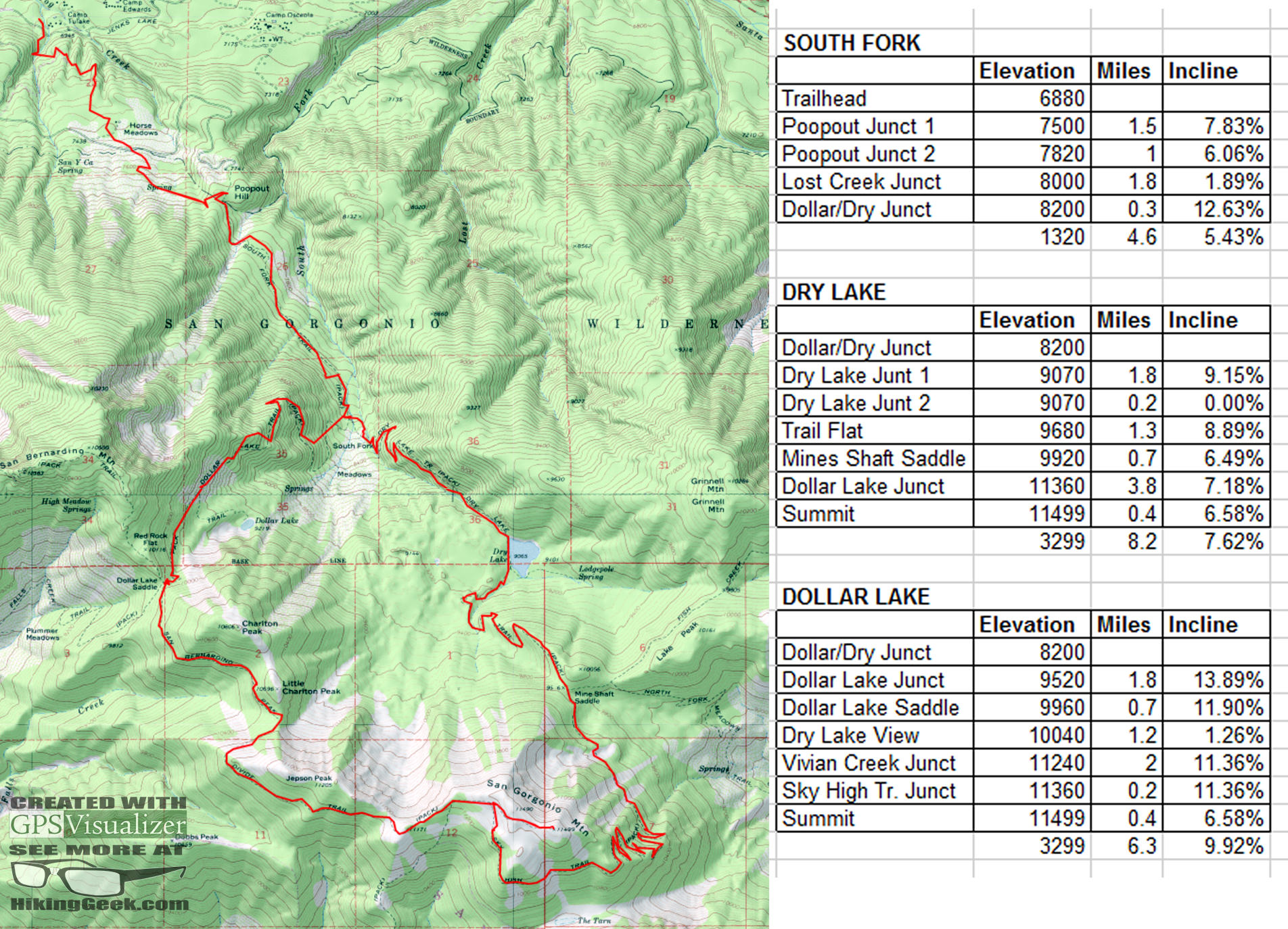 Creating GPX files for your Garmin GPS - Hiking Photos, Trip
